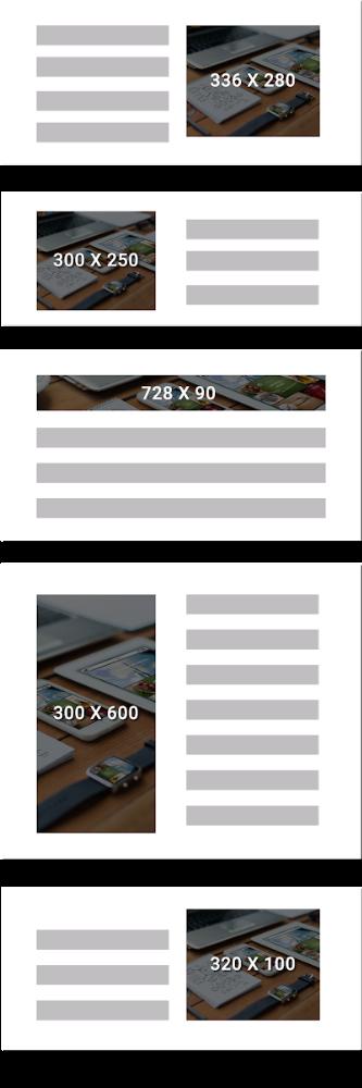 google-ad-sizes
